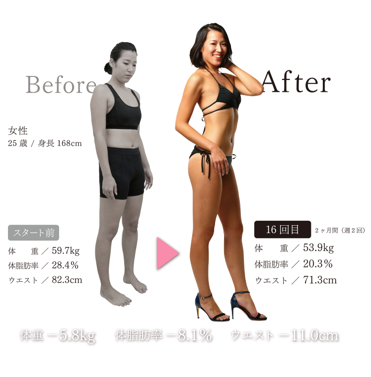 before after 女性専用フィットネスジム energy エナジー